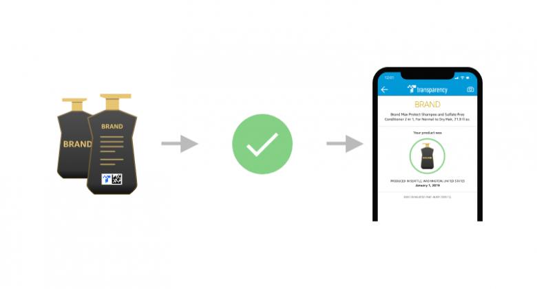 Amazon Transparency productauthenticatie via app