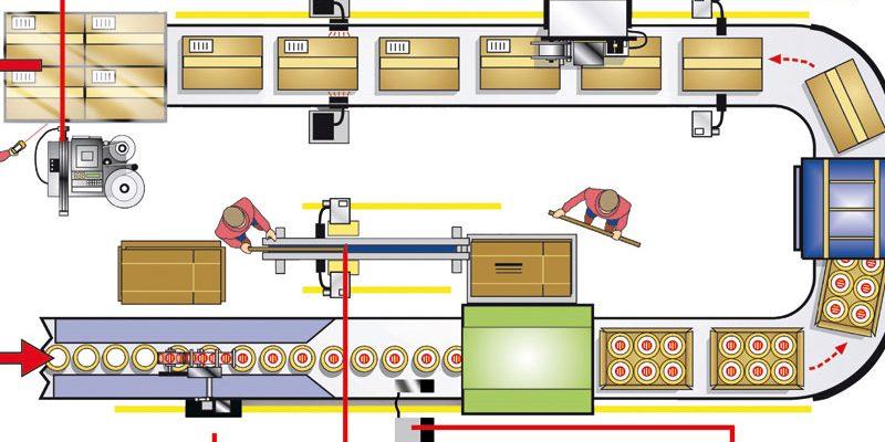 Markering van verpakkingen langs de productielijn